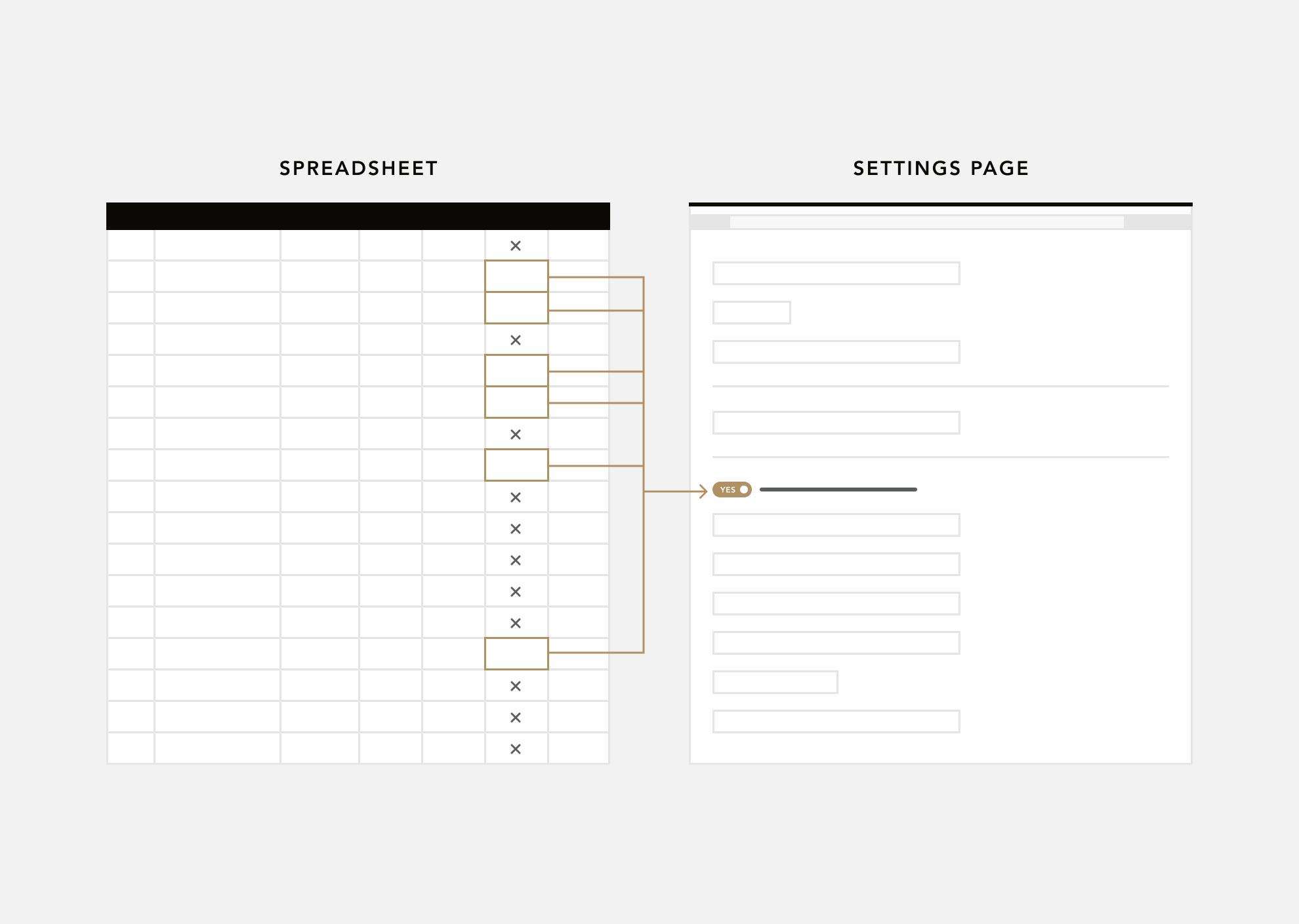 Migrating Spreadsheet Into Database
